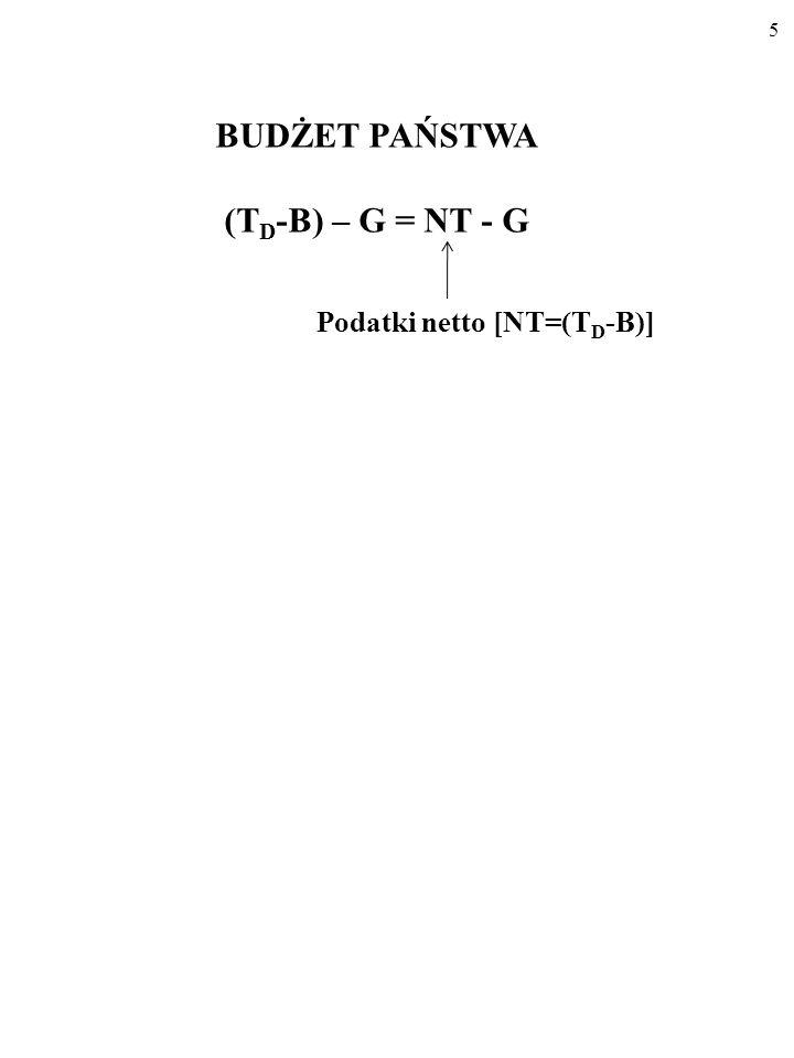 BUDŻET PAŃSTWA (TD-B) – G = NT - G Podatki netto [NT=(TD-B)]